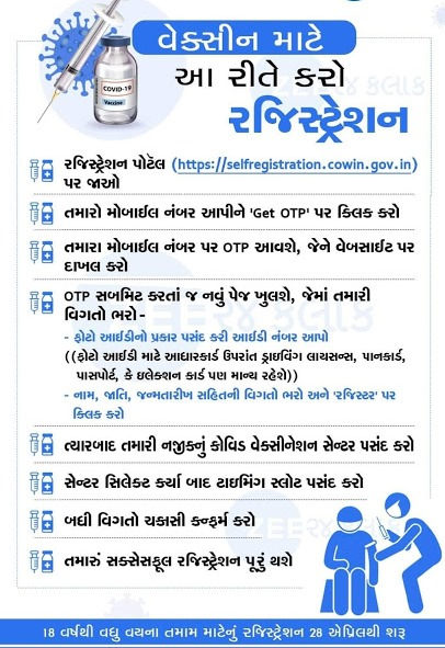 Corona Vaccine Registration How to Registration for corona vaccine for people over 18 years